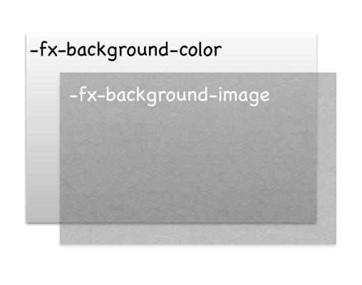 javafx_css_color_paint